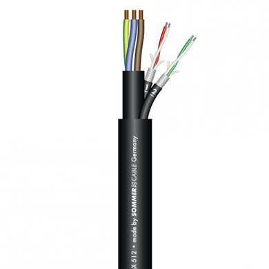 Picture for category Hybrid Cables